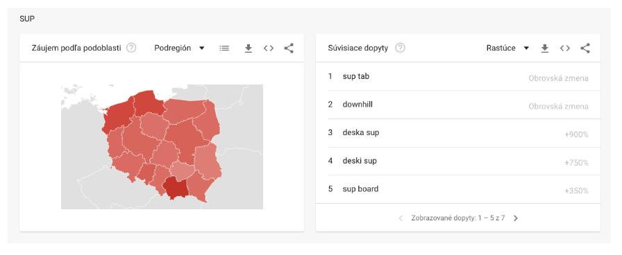 Nástroj Google trends - záujem podľa oblasti a podoblasti